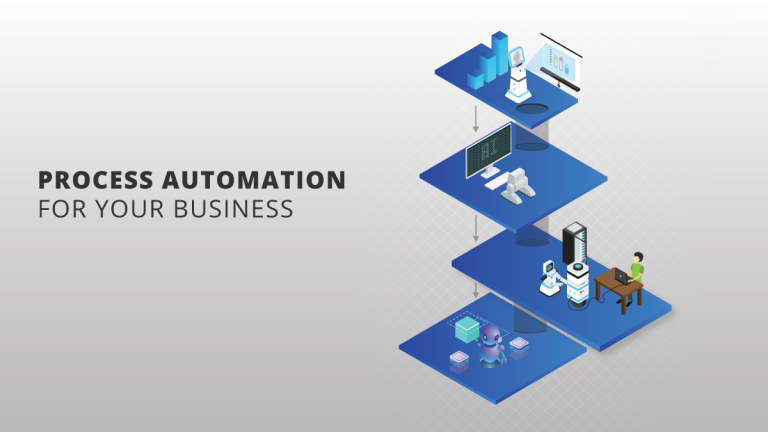 RPA to accelerate business growth